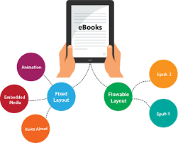 EBOOK FORMATS EXPLAINED